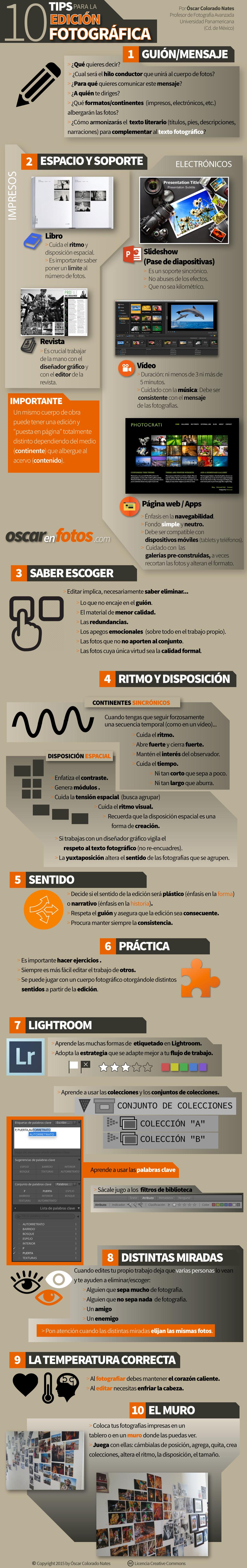 edicion_fotografica_infografico